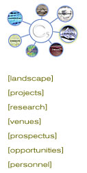Landscape, Projects, Research, Venues, Prospectus, Opportunities, Personnel